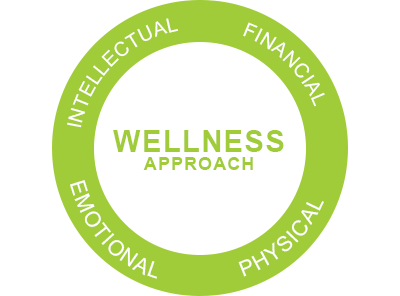 dental-wellness-approach